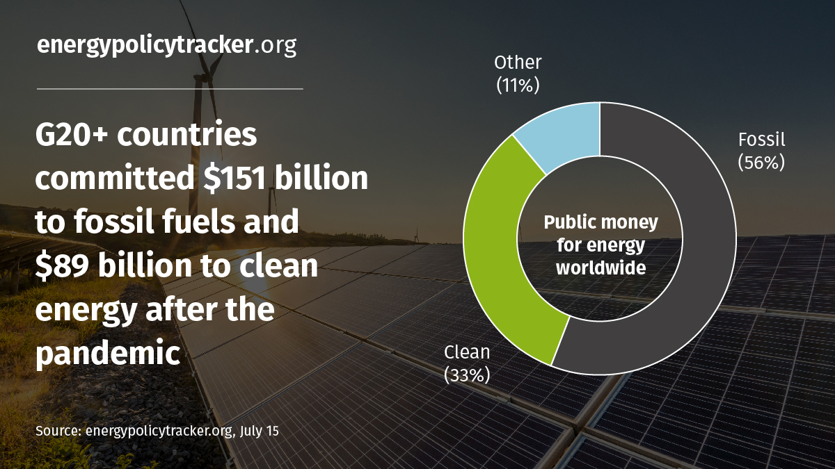 Energy Policy Tracker - Track funds for energy in recovery packages